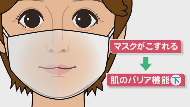 かゆく なる マスク