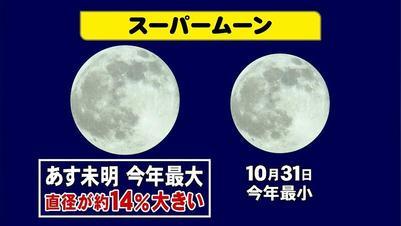 大きい 月 今日 の