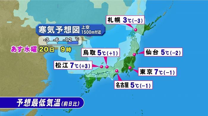 天気 の 札幌 今日