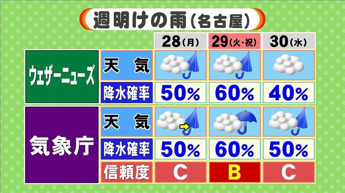 千葉 県 館山 市 天気