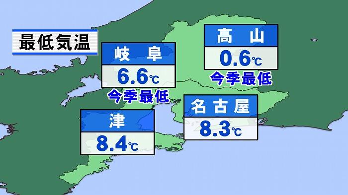最低 は 気温 の 明日