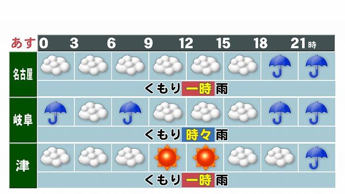 時々 違い 雨 の 時雨 一 天気予報の「時々雨」「一時雨」の違いは一体なんなのか|NEWSポストセブン