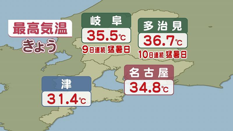 東京10日間天気