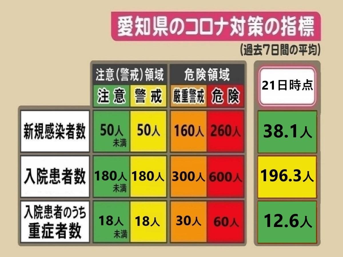 者 ウイルス 感染 発生 市 コロナ 豊川 新型コロナウイルス感染症の発生について