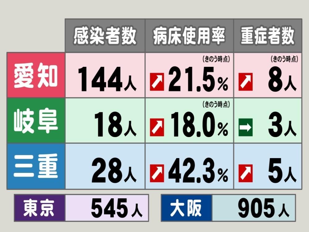 ウィルス 岐阜 県 新型 コロナ 岐阜県(補助金・助成金・融資情報)