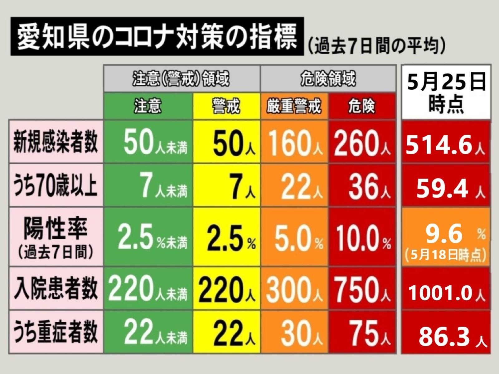 テレビ 愛知 表 県 番組 オカルト番組表