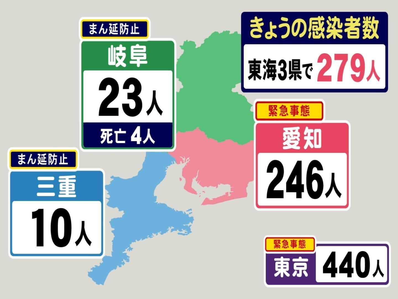 愛知 県 テレビ 番組 表