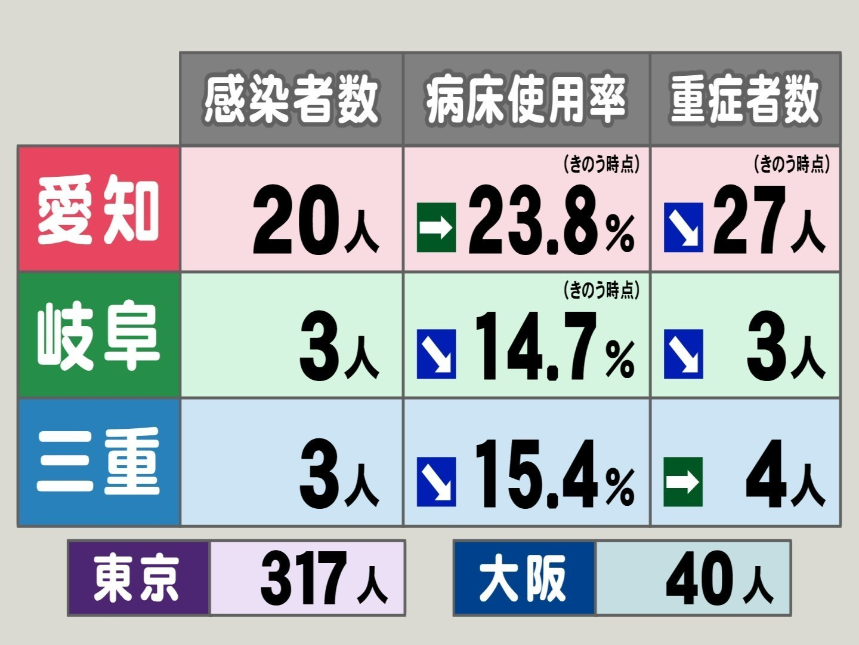 岐阜 県 感染 者 コロナ 職場等における感染防止対策担当者の選任・設置について